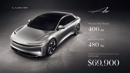 El Lucid Air más barato ya tiene precio: un coche eléctrico de lujo con 487 CV y 653 km de autonomía desde 69.900 dólares