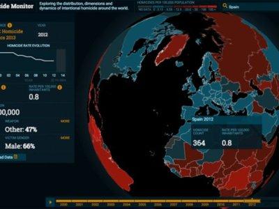 Explora cuántos homicidios se cometen en tu país en comparación con otros con Homicide Monitor