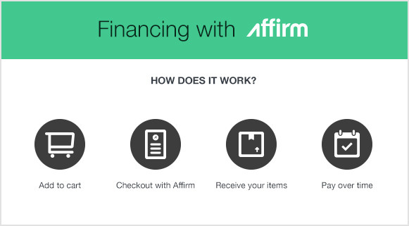 Affirm Article Graphic2
