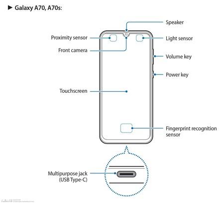 Galaxy A70s User Manual