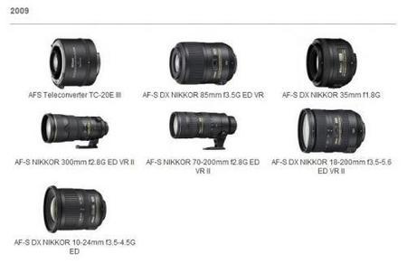 Nikon podría presentar hasta ocho nuevos objetivos durante 2010