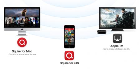 Sylion nos deja ver sus planes con el lanzamiento de Squire para iOS