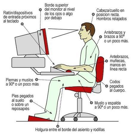 Consejos de ergonomía frente al ordenador