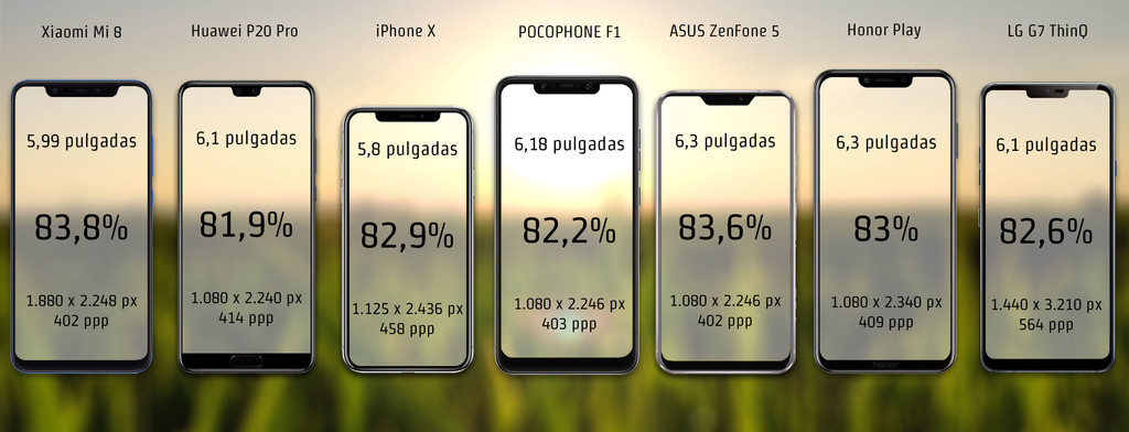 Pocophone F1, comparativa frontales