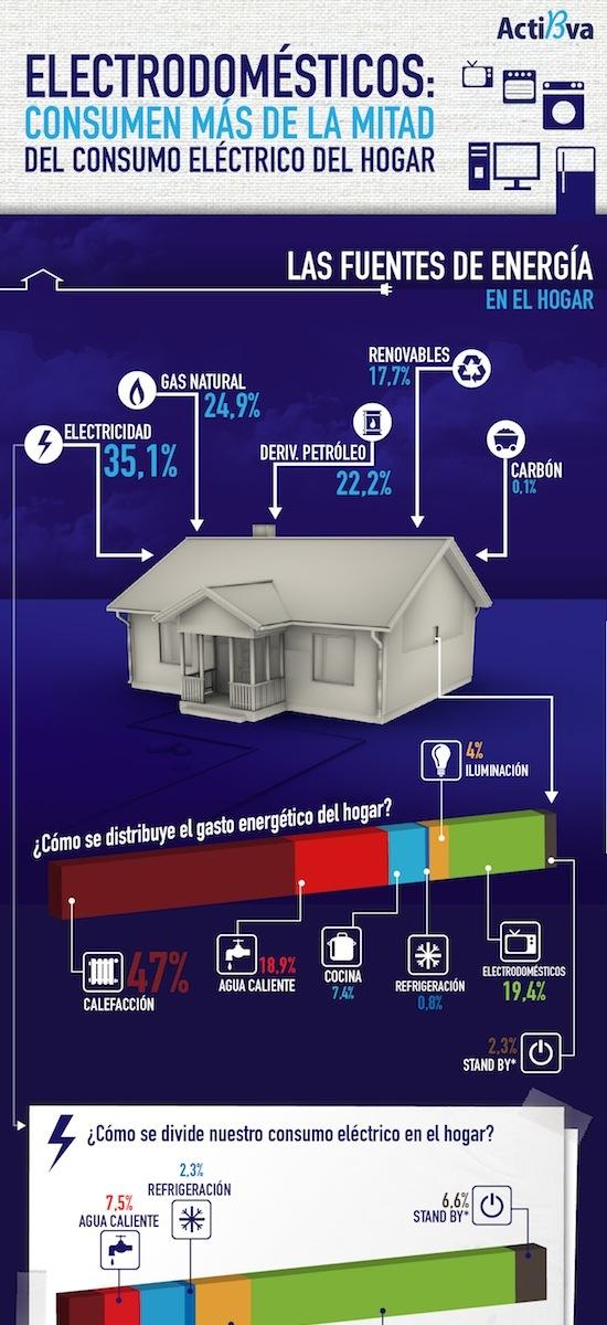 consumo-electrico-hogar-sm.jpg