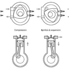 50-anos-del-motor-rotativo-mazda