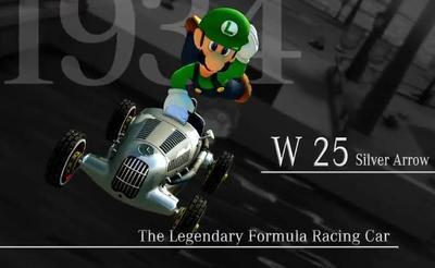De Luigi Fagioli a Luigi el fontanero con Nintendo y Mario Kart 8