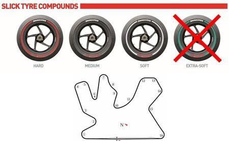 MotoGP Catar 2014: neumáticos Bridgestone disponibles y repaso de colores