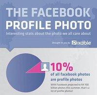 Fotos de perfil en Facebook: algunas curiosidades