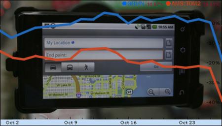 Primeras consecuencias de Google Maps Navigation: TomTom y Garmin se desploman en bolsa