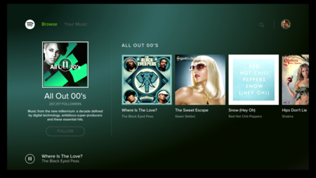 Spotify Music llega Android TV