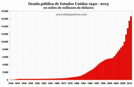 Parálisis fiscal de Estados Unidos muestra la precaria situación de la economía mundial