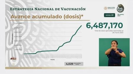 Semaforo Covid Mexico 26 Marzo 2