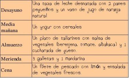 menu para dieta hipocaloricas
