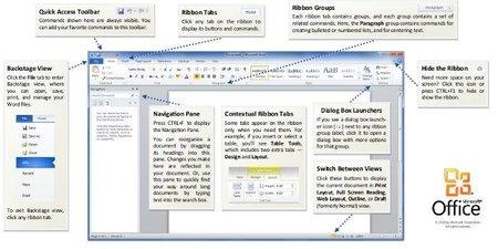 Guías de Microsoft para ayudar en la migración a Office 2010