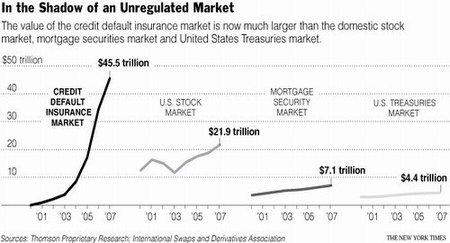 La élite bancaria controla un mercado de 700 billones de dólares en reuniones secretas