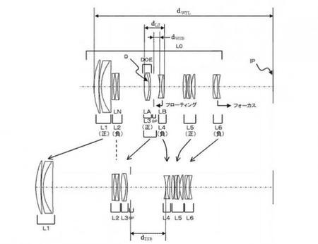 Patente Canon