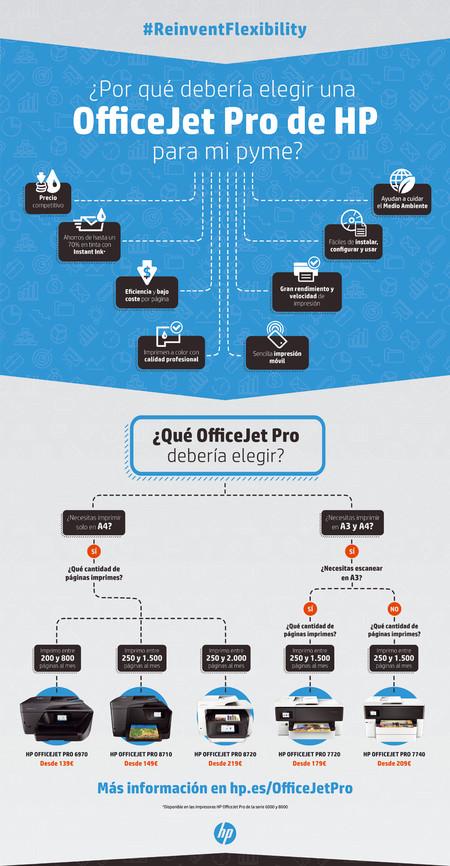 Nueva Infografia Officejet