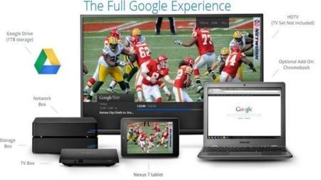La fibra de Google también llegará a Texas