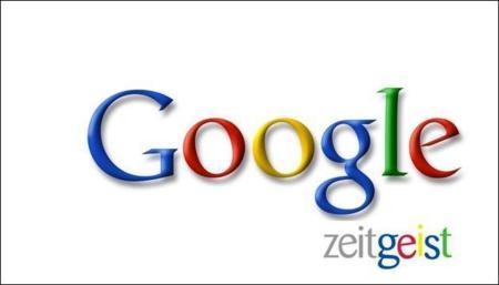 Zeitgeist 2012, Google nos muestra lo mas notorio del año en la red