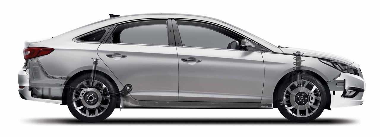 Hyundai Sonata 2015 14 15