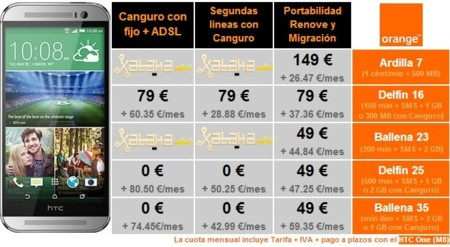 Precios HTC One M8 con tarifas Orange