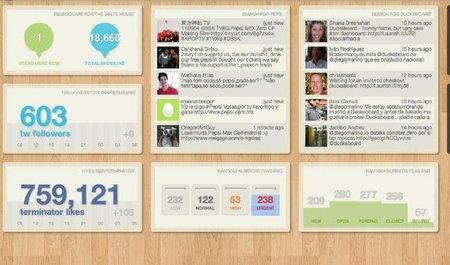 Ducksboard, monitor de métricas online orientado al sector profesional y algunas preguntas a sus creadores