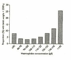 concentracion-de-hemoglobina.jpg