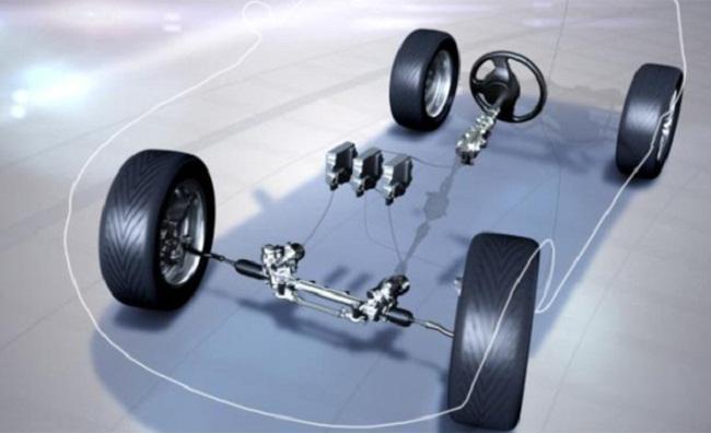Sistema Drive by wire de Nissan