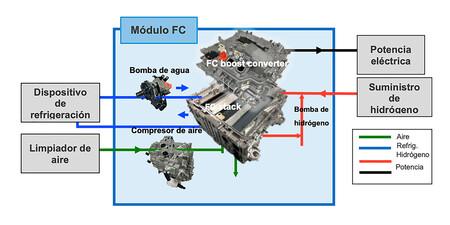 Toyota Modulo FC de hidrógeno 2021