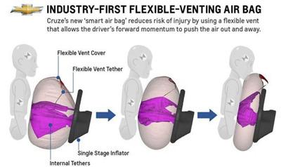 Nuevo airbag frontal para el Chevrolet Cruze 2013
