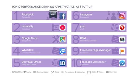 Ram Apps