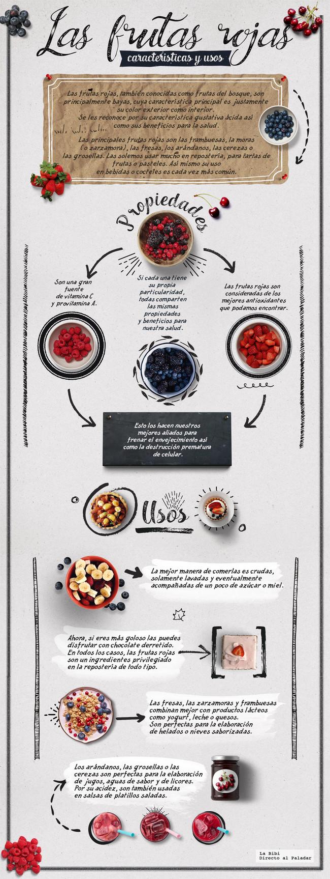 Las frutas rojas, características y usos. Infografia