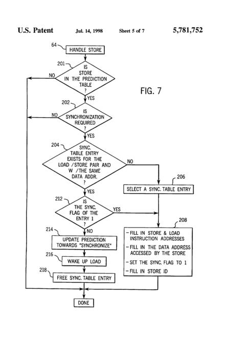 Patente De La Warf