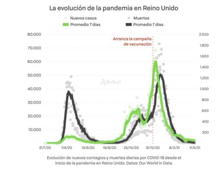 Uk Pandemia 001