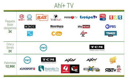 Canales De Television Disponibles En Ahimas