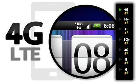 H, H+, LTE... ¿Qué significan estos símbolos en la pantalla de mi teléfono?