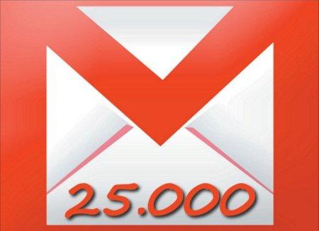 Gmail aumenta hasta 25.000 el número de contactos por cuenta