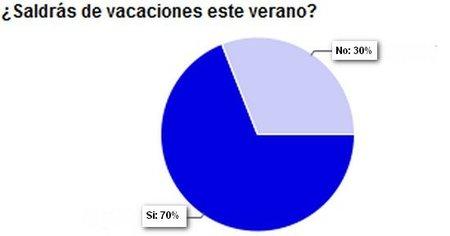 vacaciones-1.jpg