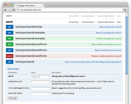 Diseñar APIs con cabeza, programar dispositivos hardware con JavaScript y más, repaso por Genbeta Dev