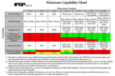 firmware_capability_chart_fullsize.png