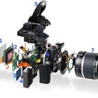 ¿En que deberían fijarse las marcas fotográficas hoy en día al ofrecer sus productos? : La pregunta de la semana