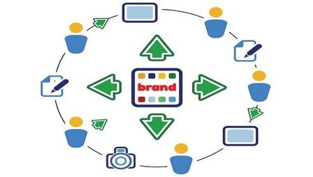 Haciendo branding ocultando la marca