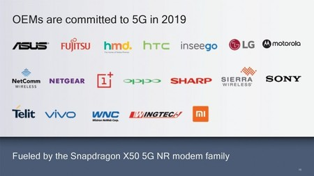 Marcas 5g Qualcomm