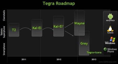 NVidia muestra en un RoadMap una evolución de Kal-El para el mismo 2012