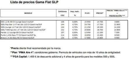 Fiat Glp Modelos Pima
