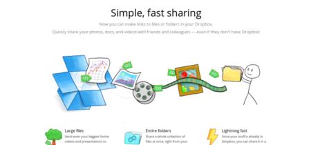 Dropbox permite crear enlaces públicos a cualquier archivo o carpeta