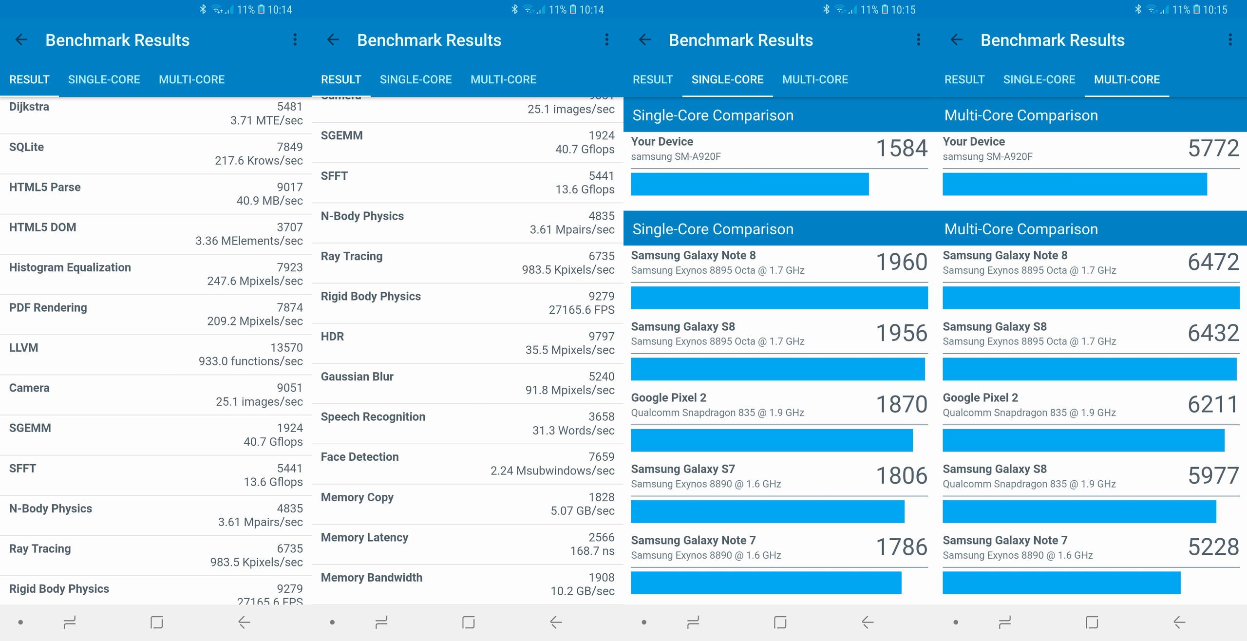 Samsung Galaxy A9 (2018), benchmarks