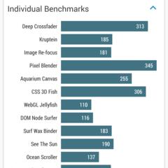 Foto 24 de 37 de la galería benchmarks-nexus-5-android-4-4-4 en Xataka Android