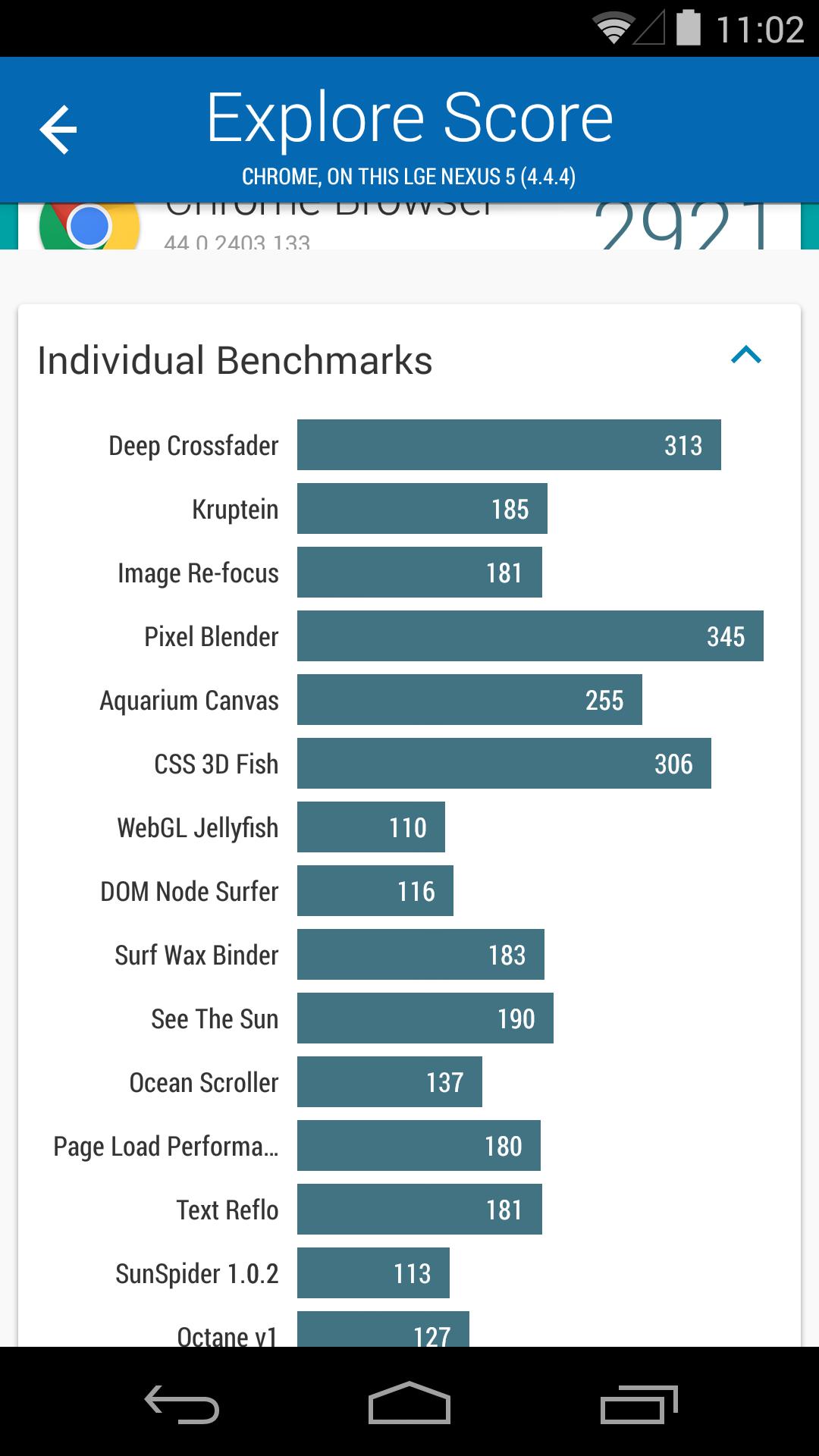 Foto de Benchmarks Nexus 5 Android 4.4.4 (24/37)